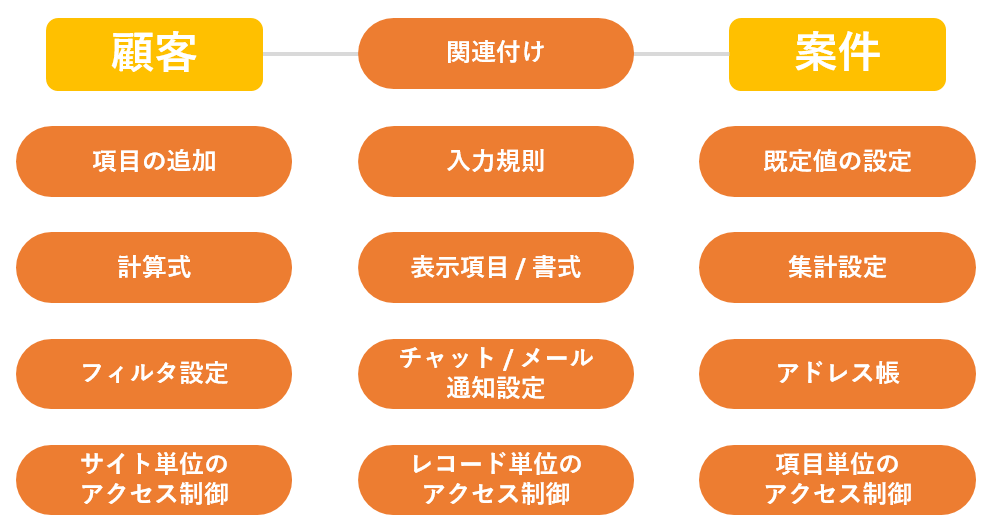 f:id:h-ogawa-reedex-co-jp:20180109183036p:plain