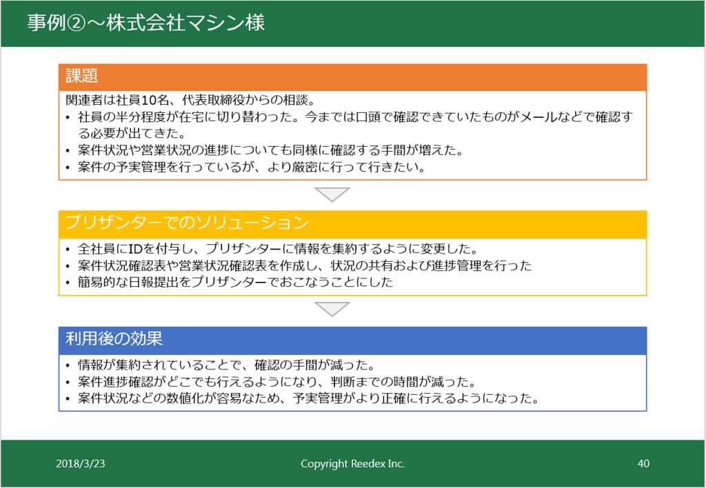 f:id:h-ogawa-reedex-co-jp:20180323103414p:plain