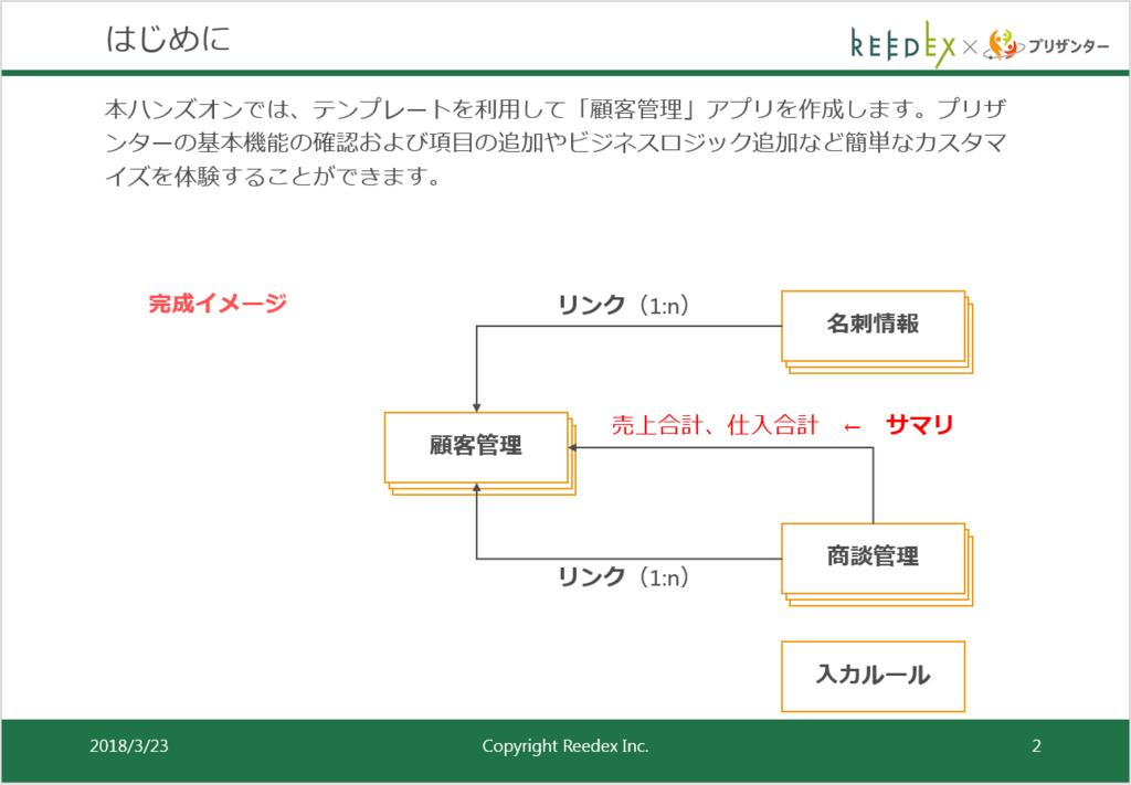 f:id:h-ogawa-reedex-co-jp:20180323103825p:plain