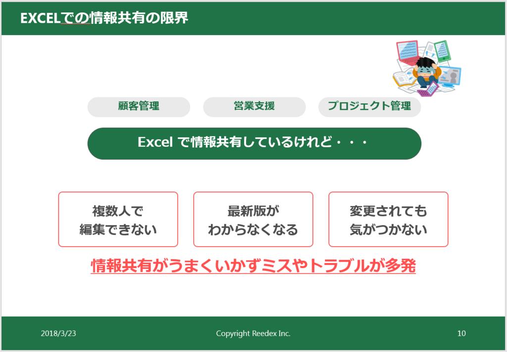 f:id:h-ogawa-reedex-co-jp:20180323111544p:plain