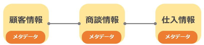 f:id:h-ogawa-reedex-co-jp:20181104230506p:plain