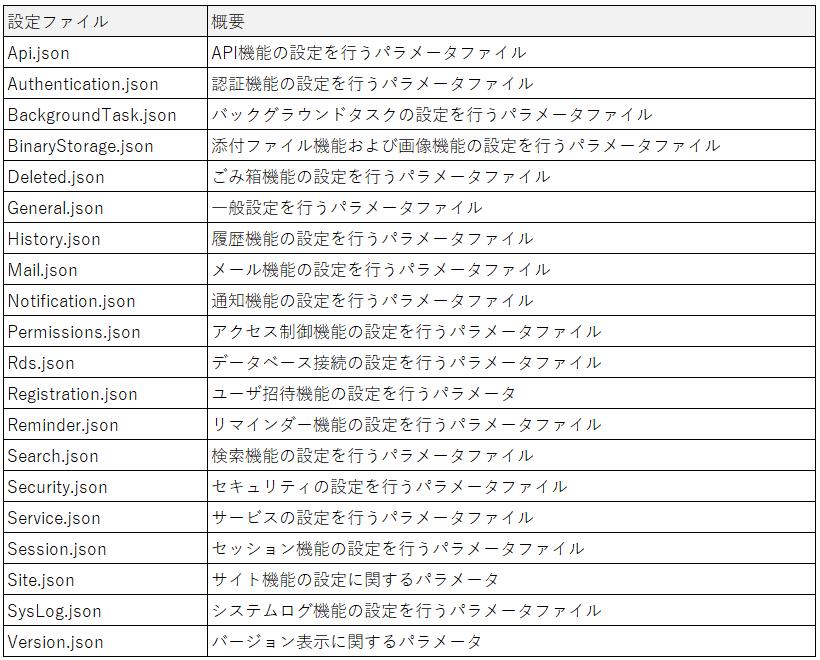 f:id:h-ogawa-reedex-co-jp:20191209205609p:plain