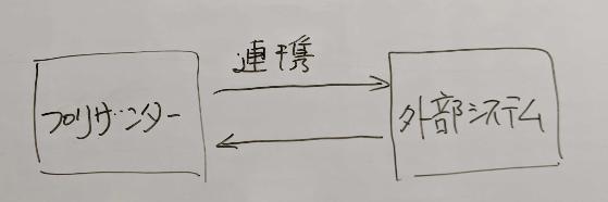 f:id:h-ogawa-reedex-co-jp:20200521184925p:plain