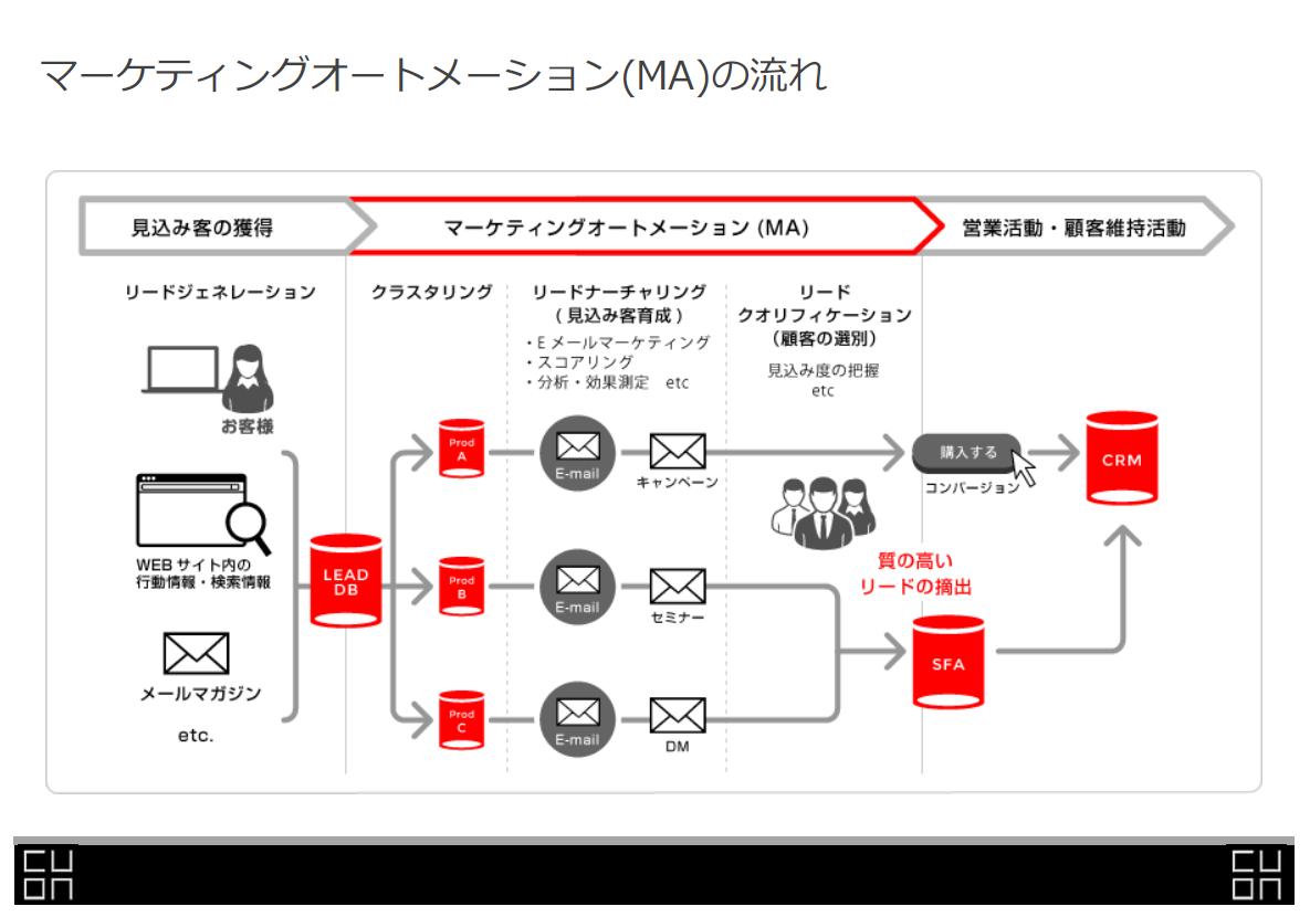 f:id:h-ogawa-reedex-co-jp:20200806202016p:plain