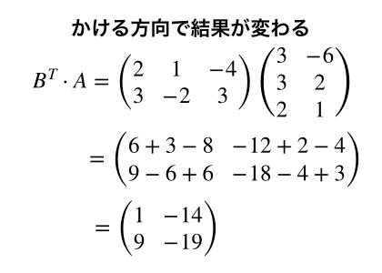 データサイエンス数学