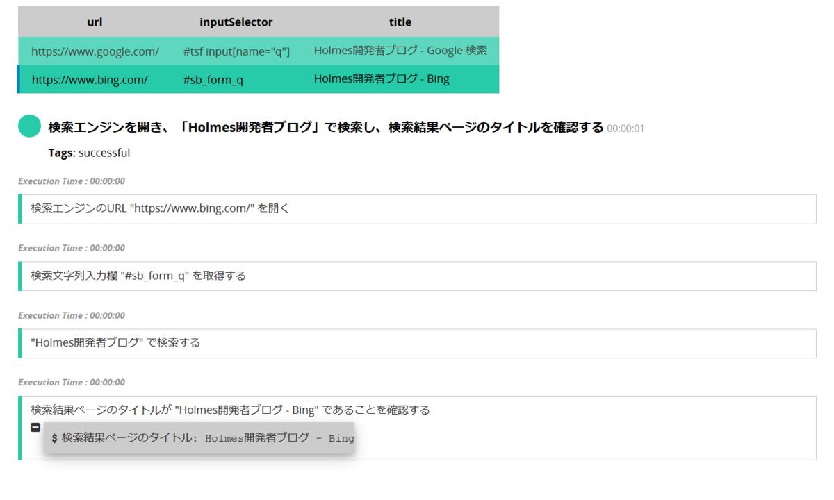 f:id:h-yamamoto_holmescloud:20201129163306p:plain