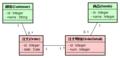 [資料]EJB3.0入門 No.4 クラス図