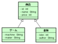 [資料]EJB3 no9 model