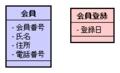 [資料]EJB3.0 no17 model1