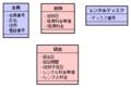 [資料]EJB3.0 no17 model4