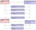 [資料]EJB3.0 no17 spec model v0.0 obj2