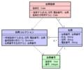 [資料]EJB3.0 no17 spec vopc1