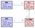 [資料]try abd3