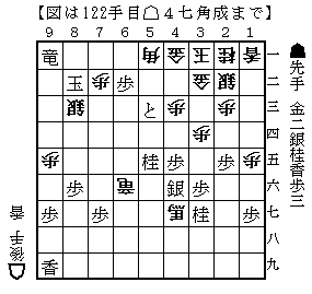 20080805192805