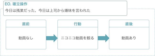 f:id:h-yano:20161217134904p:plain