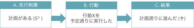 f:id:h-yano:20161231021745p:plain