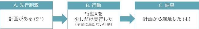 f:id:h-yano:20161231021804p:plain