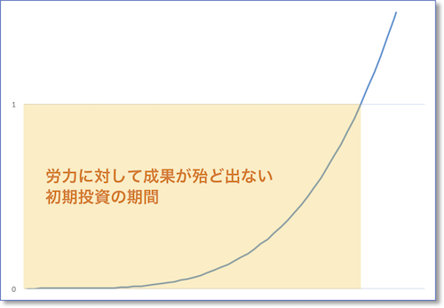 f:id:h-yano:20170122232521p:plain