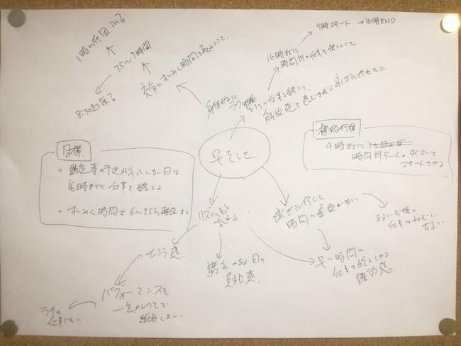 f:id:h-yano:20170219050807j:plain