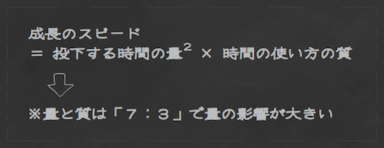 f:id:h-yano:20180205092649p:plain