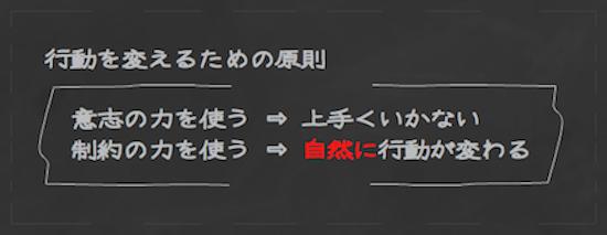 f:id:h-yano:20180205092704p:plain