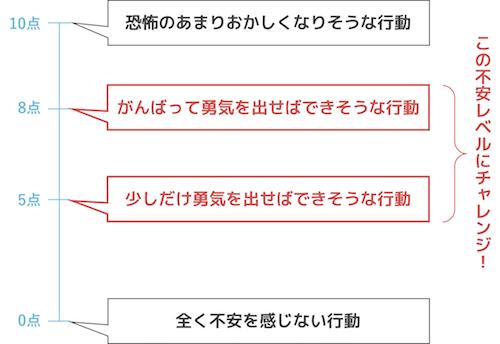 f:id:h-yano:20180405055120p:plain