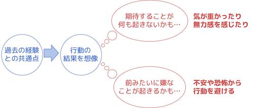 f:id:h-yano:20180412130529p:plain