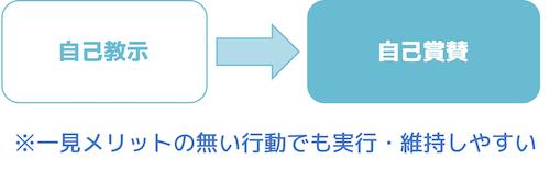 f:id:h-yano:20180505191137p:plain