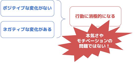 f:id:h-yano:20180512021801p:plain