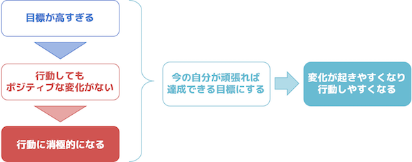 f:id:h-yano:20180512021856p:plain
