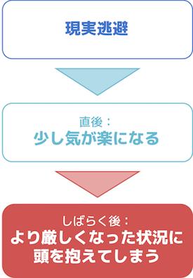 f:id:h-yano:20180519071117p:plain