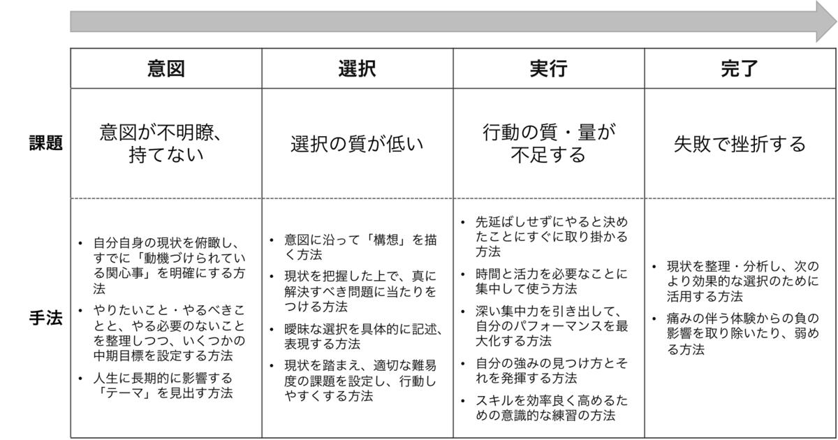 f:id:h-yano:20190525214218p:plain