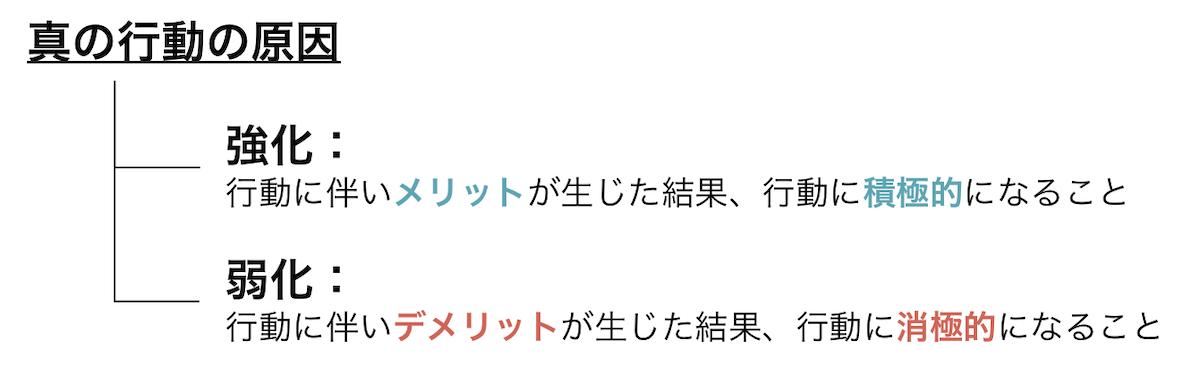 f:id:h-yano:20190905194458p:plain