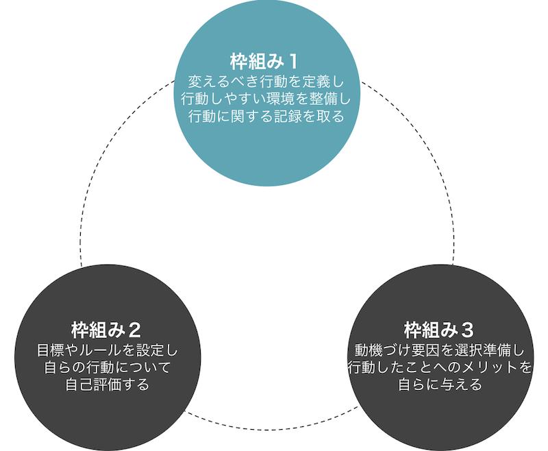 f:id:h-yano:20190912183904p:plain