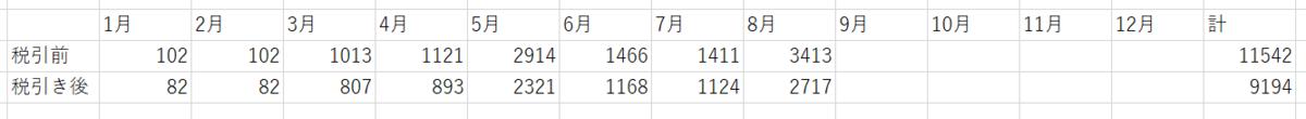 f:id:h05tor:20210910223631p:plain