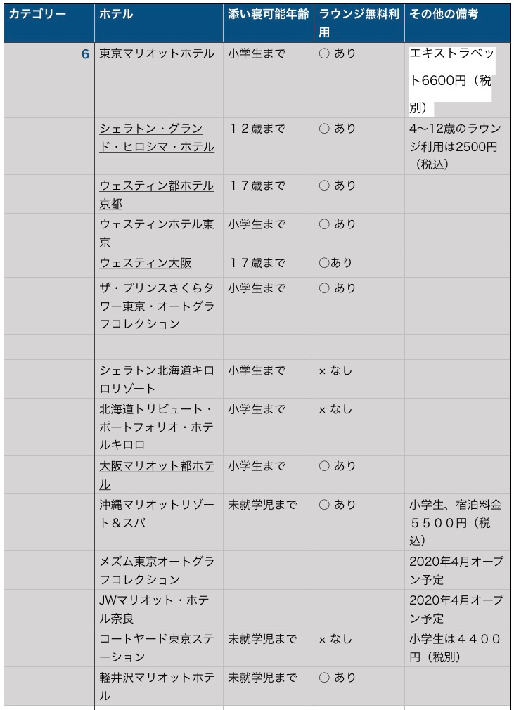 f:id:h163932:20200306154836p:plain