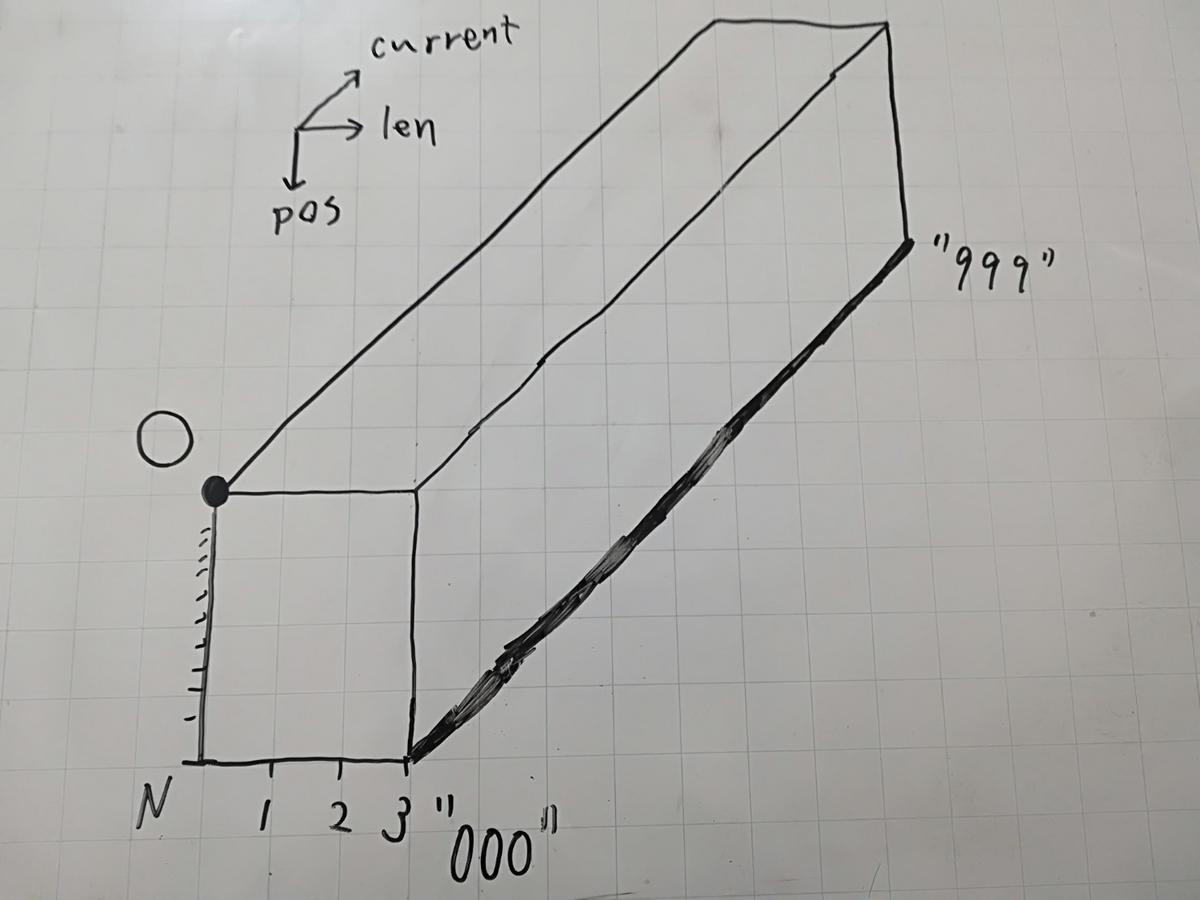 f:id:h1guch:20200210220826j:plain