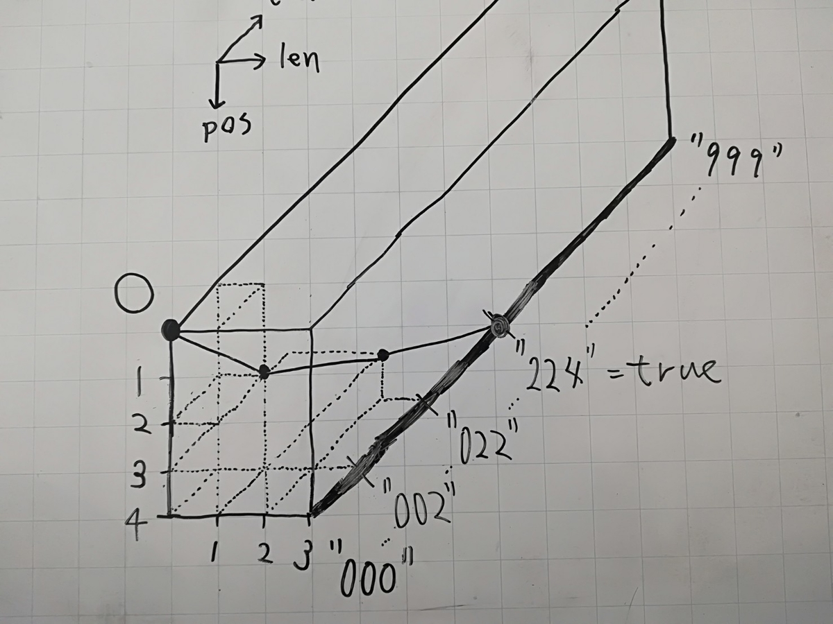 f:id:h1guch:20200211001802j:plain