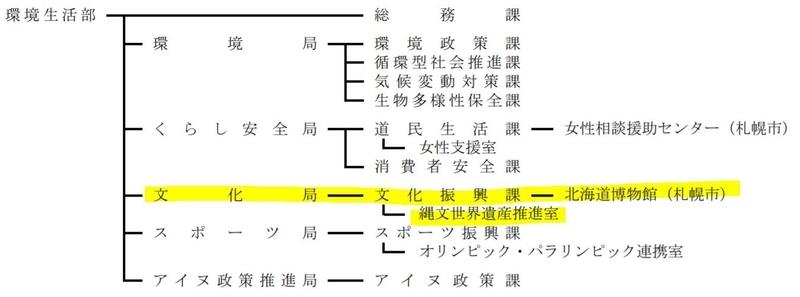 f:id:h30shimotsuki14:20190205154437j:plain