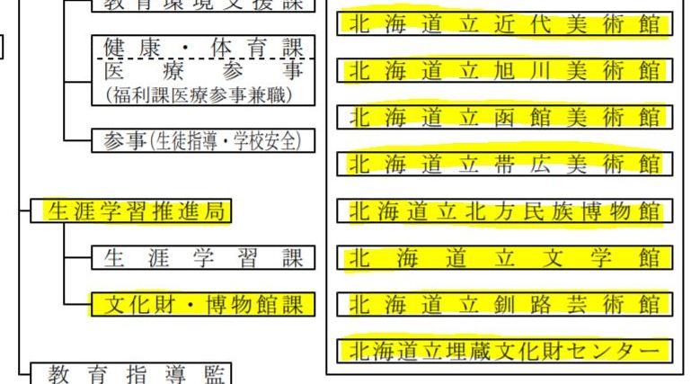 f:id:h30shimotsuki14:20190205154444j:plain:w600