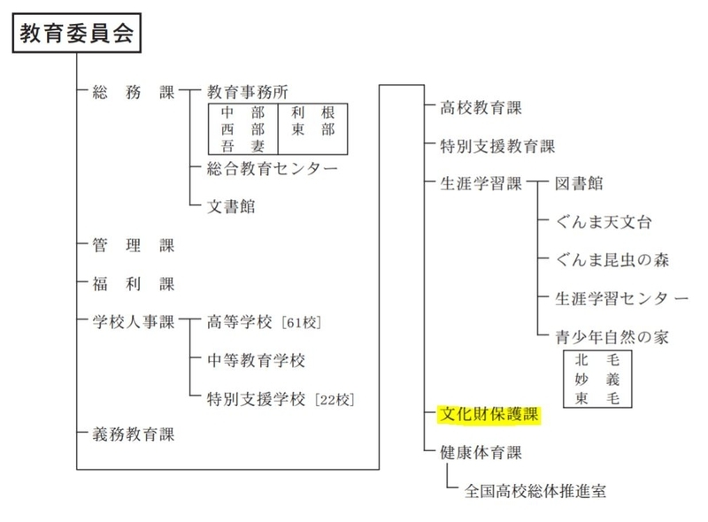 f:id:h30shimotsuki14:20190205172647j:plain:h400