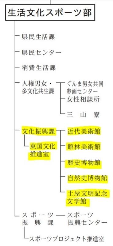 f:id:h30shimotsuki14:20190205172651j:plain:h400