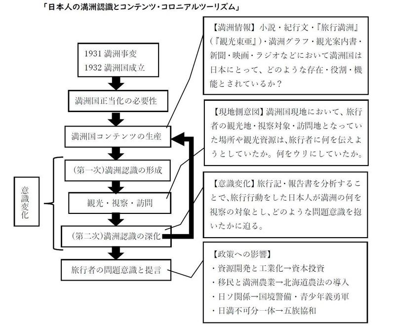 f:id:h30shimotsuki14:20190210010502j:plain