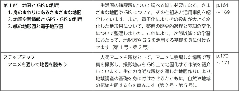f:id:h30shimotsuki14:20190617090913j:plain