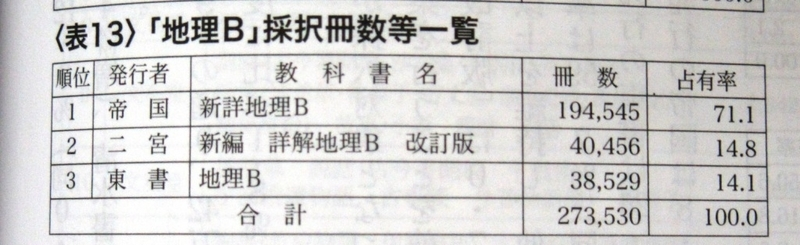 f:id:h30shimotsuki14:20190617123945j:plain