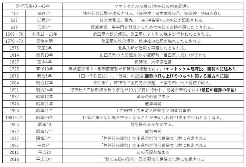 f:id:h30shimotsuki14:20190917213807j:plain