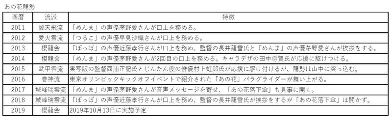 f:id:h30shimotsuki14:20190918131655j:plain