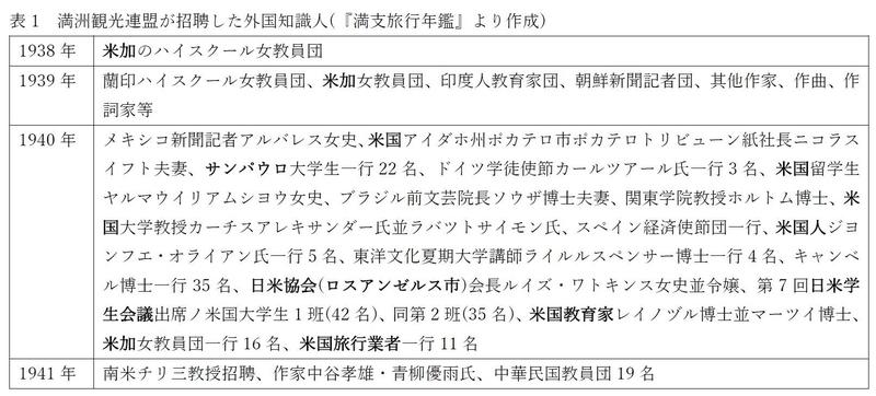 f:id:h30shimotsuki14:20191012145809j:plain