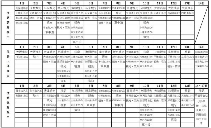 f:id:h30shimotsuki14:20191012145815j:plain