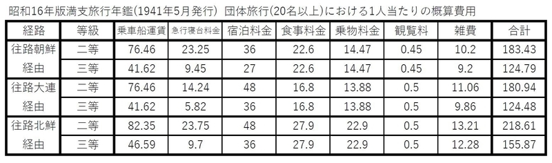 f:id:h30shimotsuki14:20191012145822j:plain